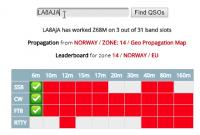 z68m_logsearch